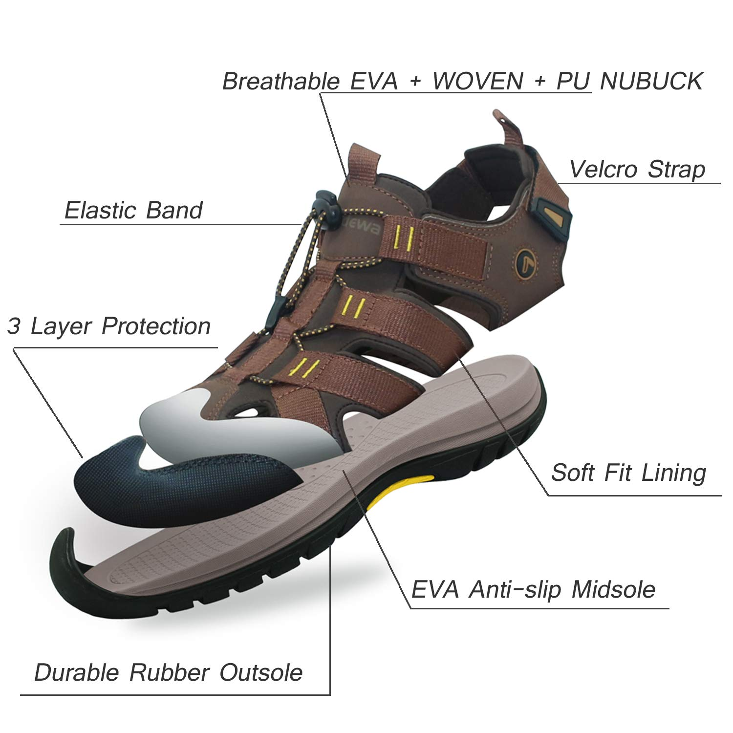 AMIDEWA Men Hiking Sandals Closed Toe Adjustable Outdoor Sport Water Shoes for Athletic Fisherman