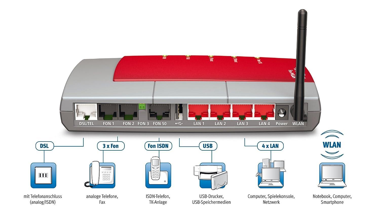 AVM FRITZ!Box Fon WLAN 7170 - Wireless router - DSL: Amazon.co.uk ...