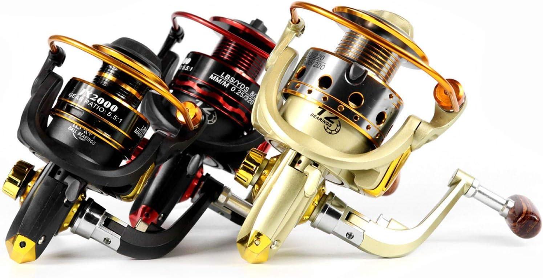 Wheels Fish Spinning Reel 5.5:1Carretilhas Pescaria Molinete JX1000-7000series B Sacow Spinning Fishing Reel
