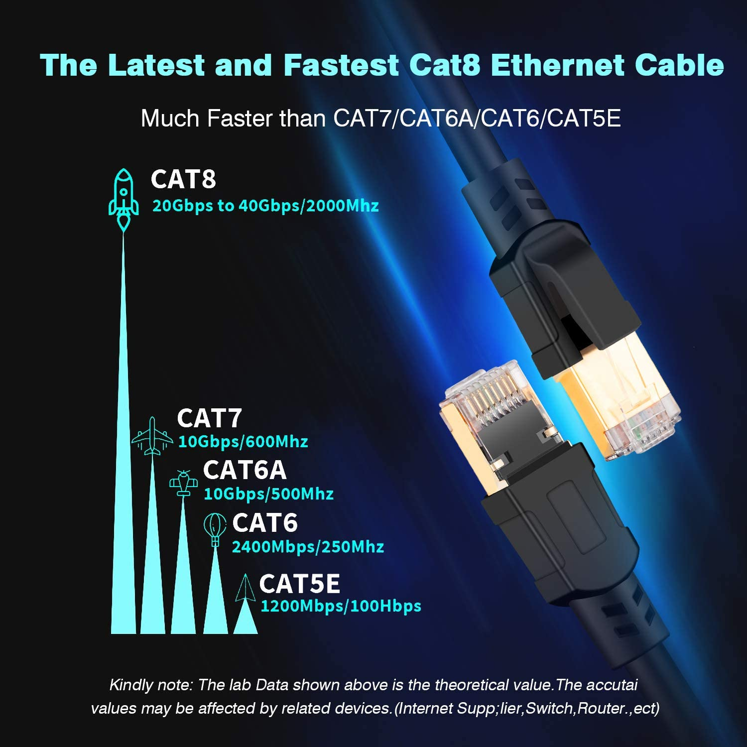 24AWG 40G White2GHz 5 feet Monoprice Cat8 Ethernet Network Cable S//FTP
