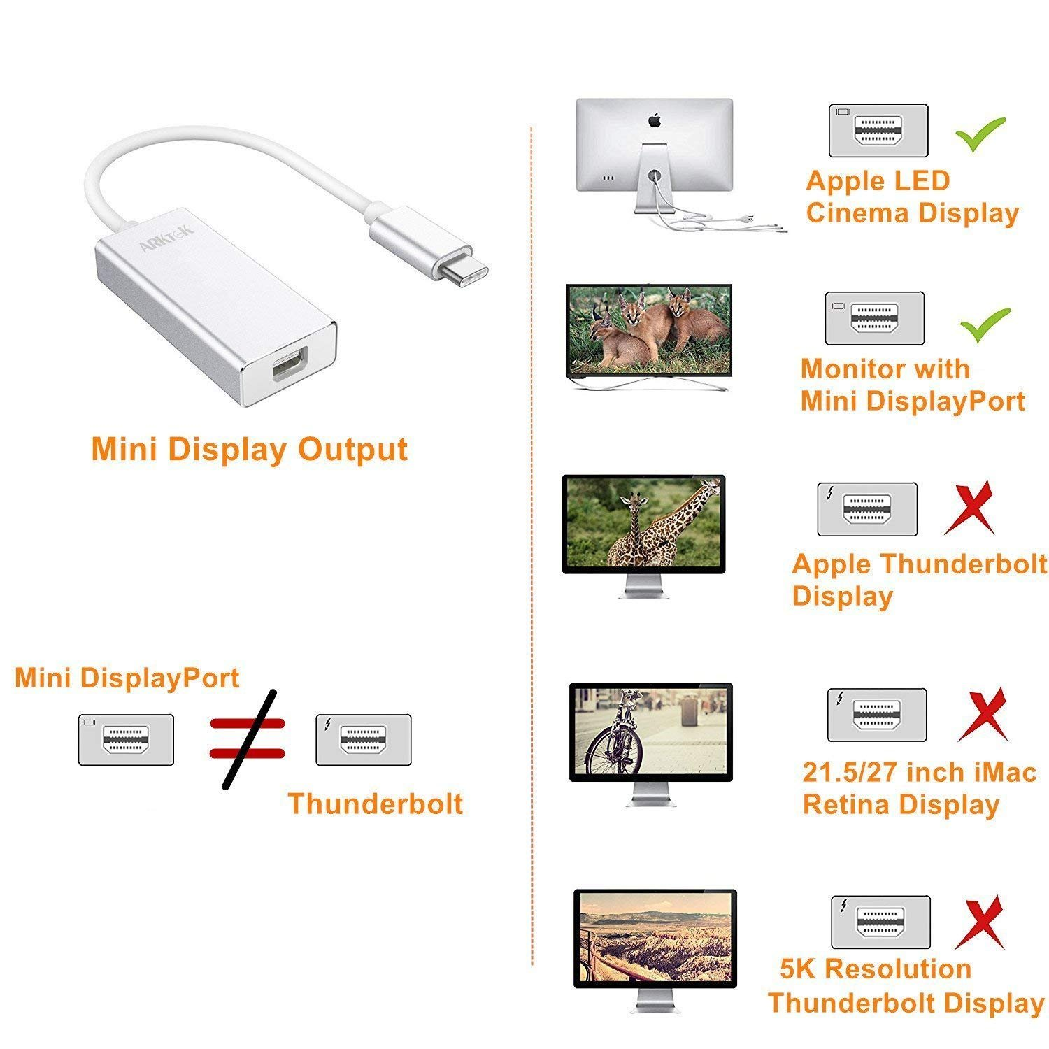 to Mini DisplayPort 4K Cable Adapter for Chromebook Pixel XPS and More atk-ctominidp-3-3US Thunderbolt 3 Compatible ARKTEK USB-C to Mini DP Adapter with Mini DP Cable USB Type C