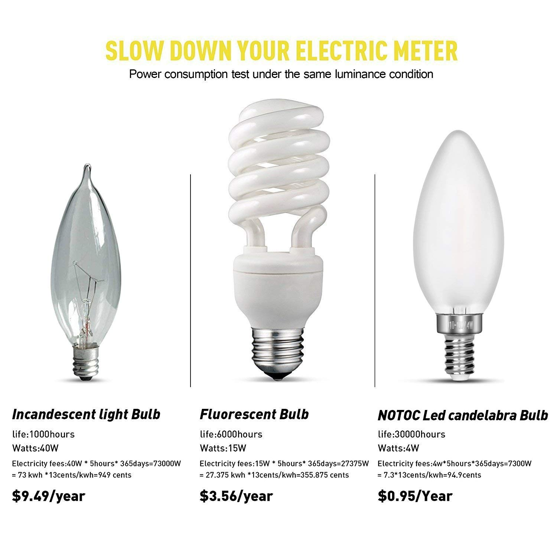 Amazon.com: Bombillas LED E12, no regulables, equivalentes a ...