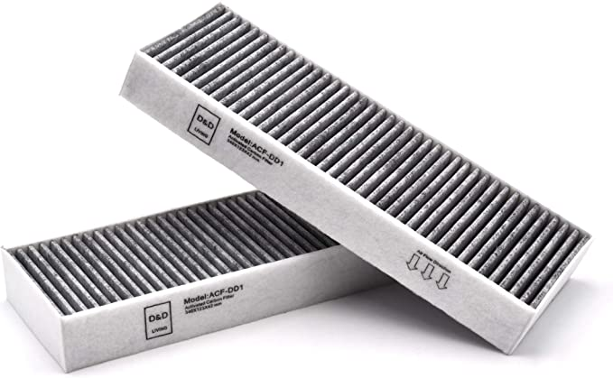D&D Living - Juego de filtros de carbón activo para cocinas BORA Basic BAKFS (2 unidades): Amazon.es: Grandes electrodomésticos