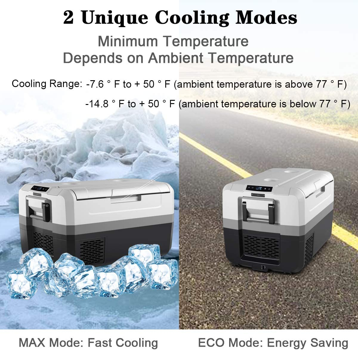 Outdoor and Home Use 12//24V DC GOFLAME 37 Quart Compact Vehicle Refrigerator for Car Compressor Freezer -14.8/°F to 50/°F Portable Refrigerator Two-way Door Electric Powered Cooler Fridge 35 L