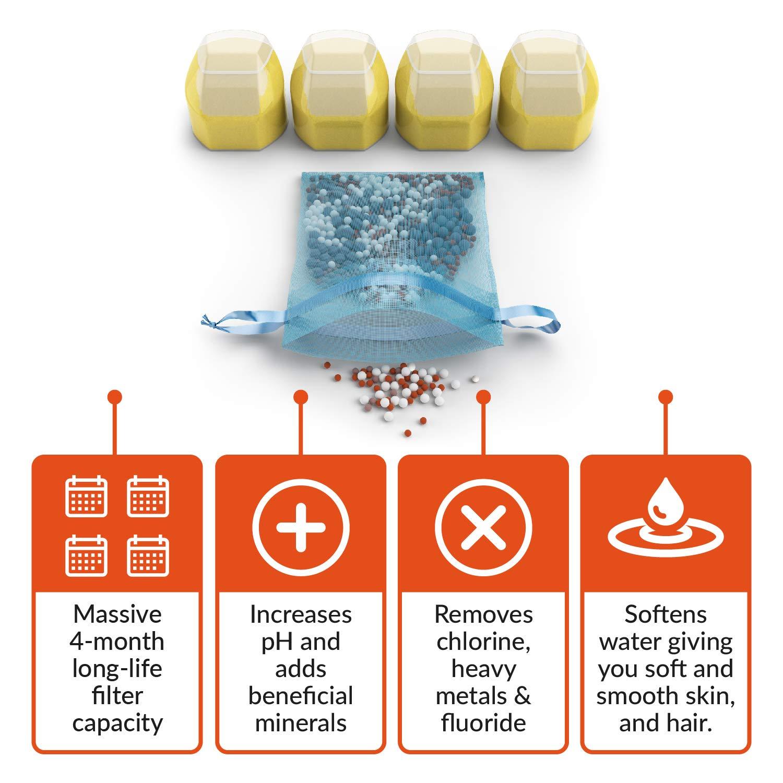 vitamina C Invigorated Water PH REJUVENATE Filtro Doccia Effetto ringiovanente su PH soffione e Braccio