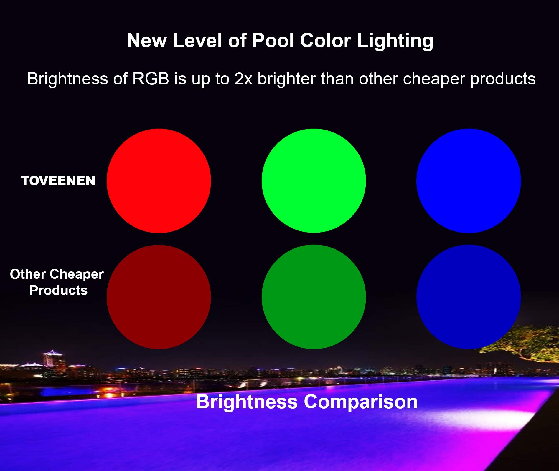 Color-changing LED Pool Light 120V 40W Replacement For Incandescent Bulbs in Pool Light, 16 light shows, Color Memory Remote Control (120VAC, 40Watt) by TOVEENEN (Image #2)