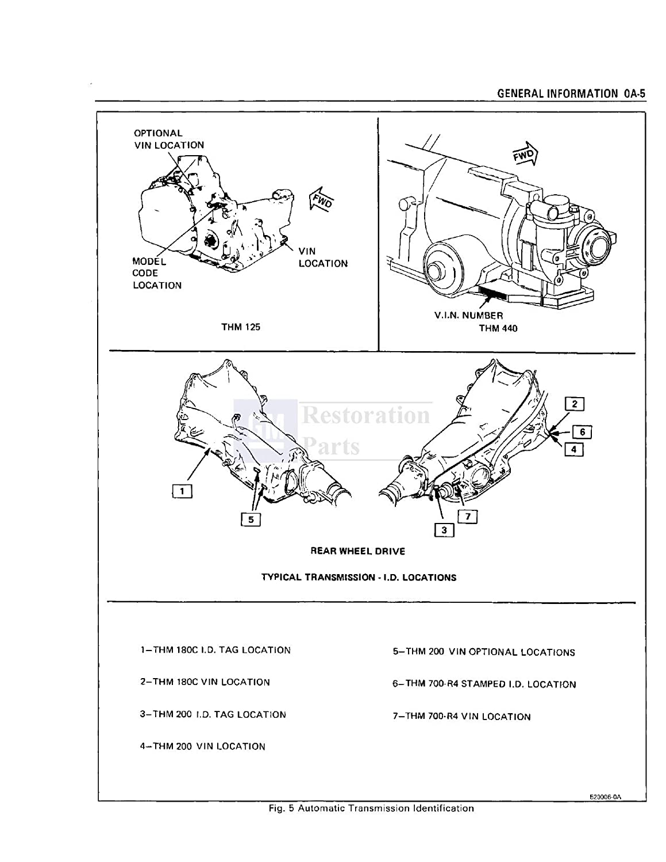 Bishko Automotive Literature 1986 Pontiac Fiero Shop Wiring Schematic Service Repair Manual Book Engine Drivetrain Oem