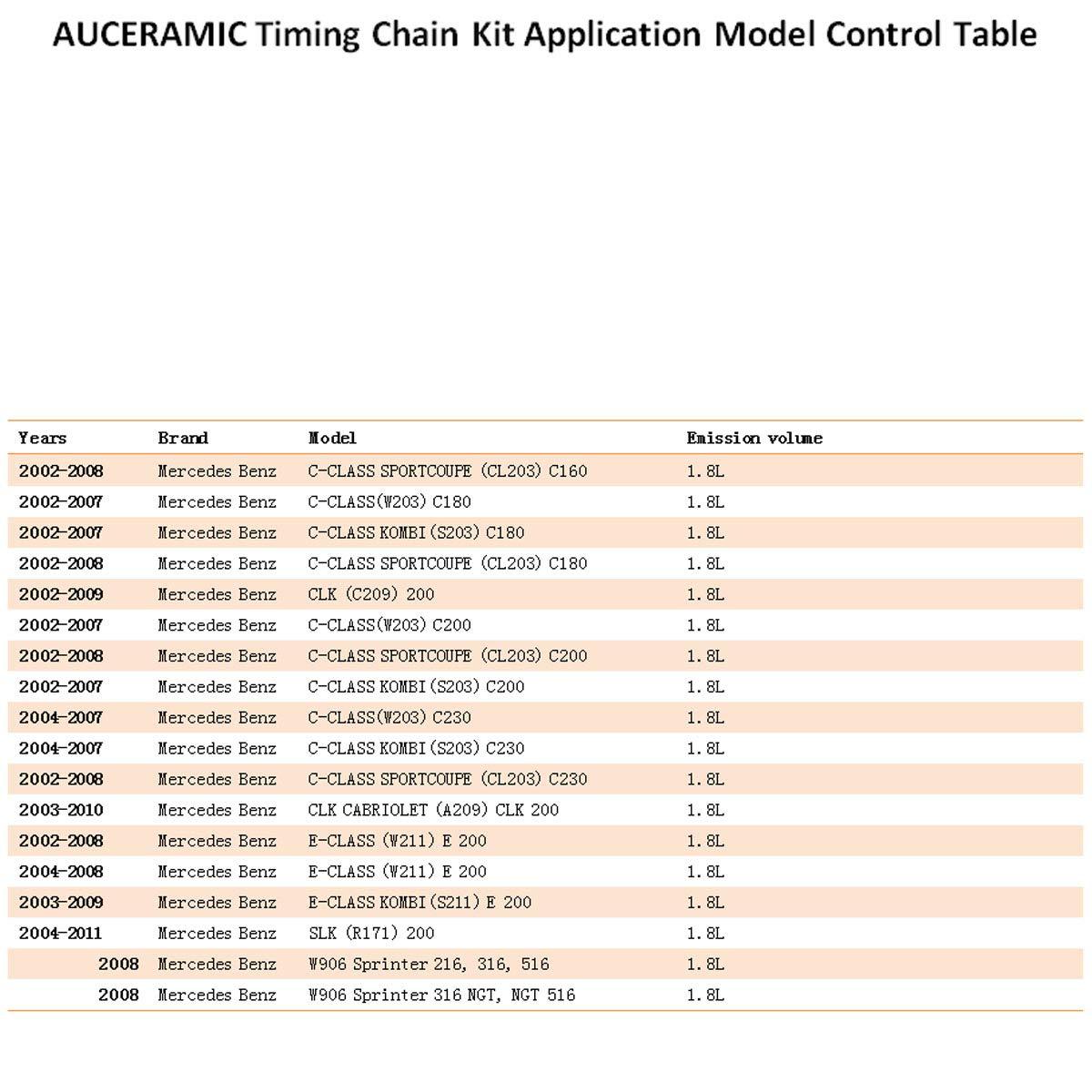 Auceramic - Kit de cadena de sincronización para Mercedes-Benz C200, C230, E200, 1,8 L: Amazon.es: Coche y moto