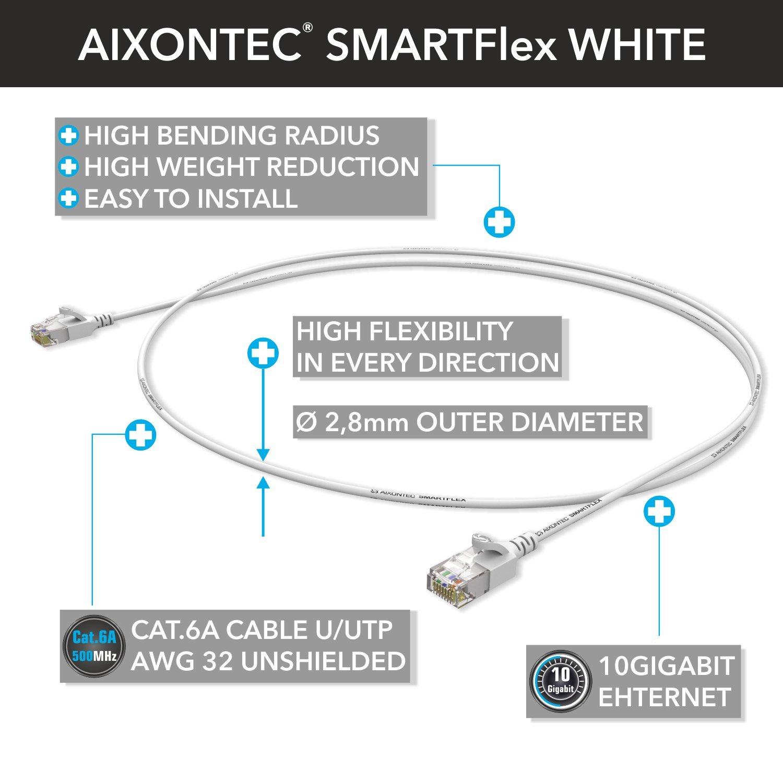 Aixontec Cat6a 20m Netzwerkkabel Wei Dnnes Lan Kabel Mit 28 Mm Cat 6a Wire Diagram Kabeldurchmesser Flexible Utp Ethernet 500 Mhz Halogenfrei