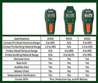 Extech Kompaktes Feuchtigkeitsmessgerät 1 Stück Mo50 Gewerbe Industrie Wissenschaft