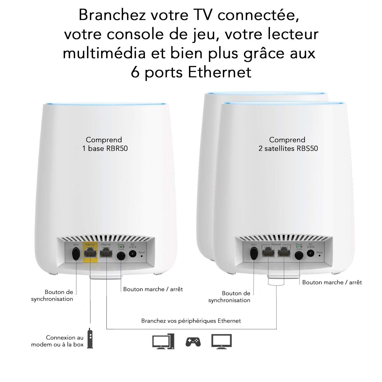 Netgear Orbi AC3000 Tri-Band Wi-Fi System Router (White)
