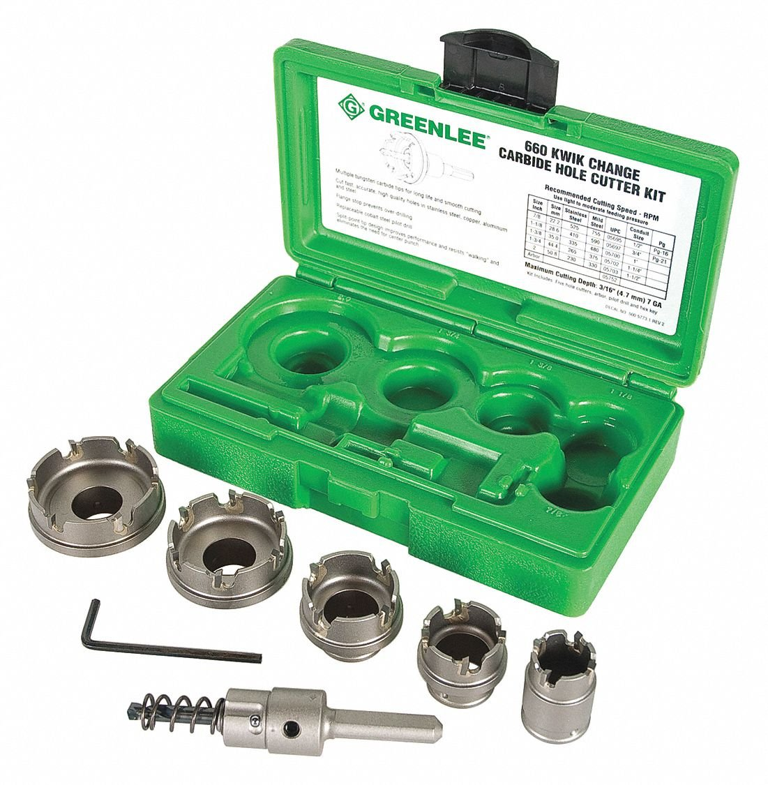8-Piece Hole Cutter Kit for Metal, Range of Saw Sizes: 7/8'' to 2''