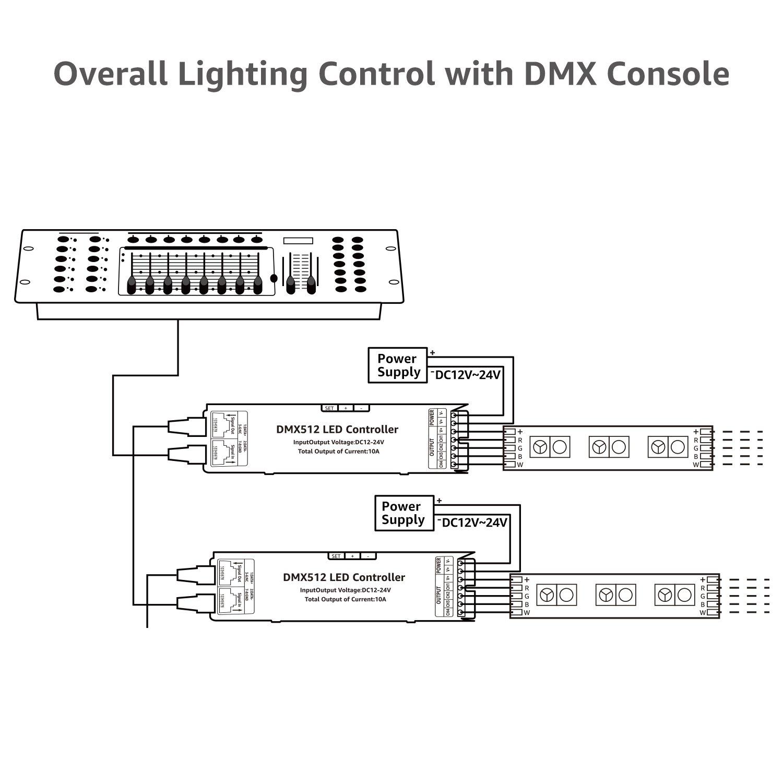 Torchstar 4 Channel Dmx512 Decoder For Lighting System Light Strip Pin Dmx Wiring Diagram Free Download Control 12 24v Led Converter