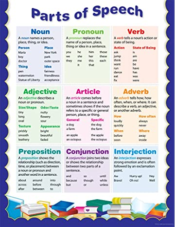 Amazon com : Creative Teaching Press Parts of Speech Chart, Grade 2