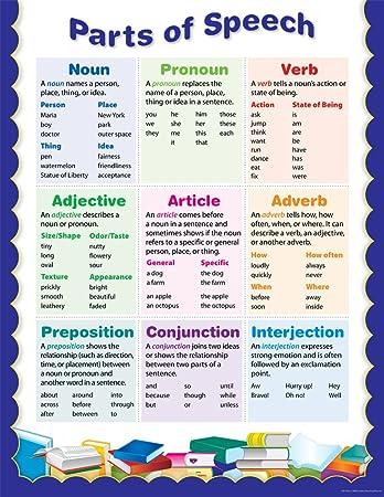 Amazon.com : Creative Teaching Press Parts of Speech Chart, Grade ...