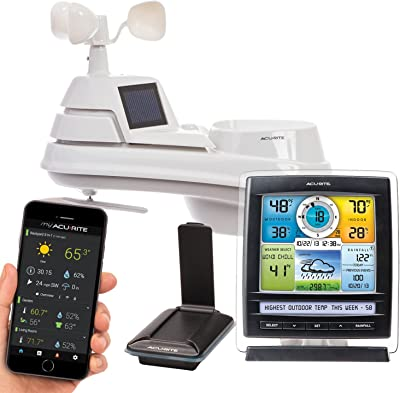 AcuRite Color Weather Station Display & 5-in-1