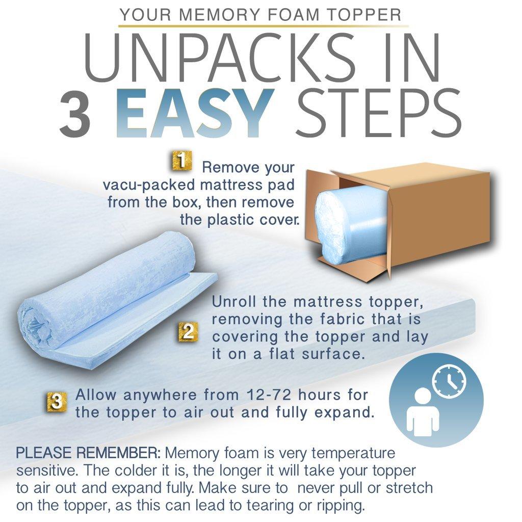 Amazon.com: Memory Foam Queen Cool Gel Mattress Topper ( TWIN SIZE ). For  Better Sleep & Extra Comfort. 60 Night Sleep Trial. Made In USA. Mattress  Pad ...