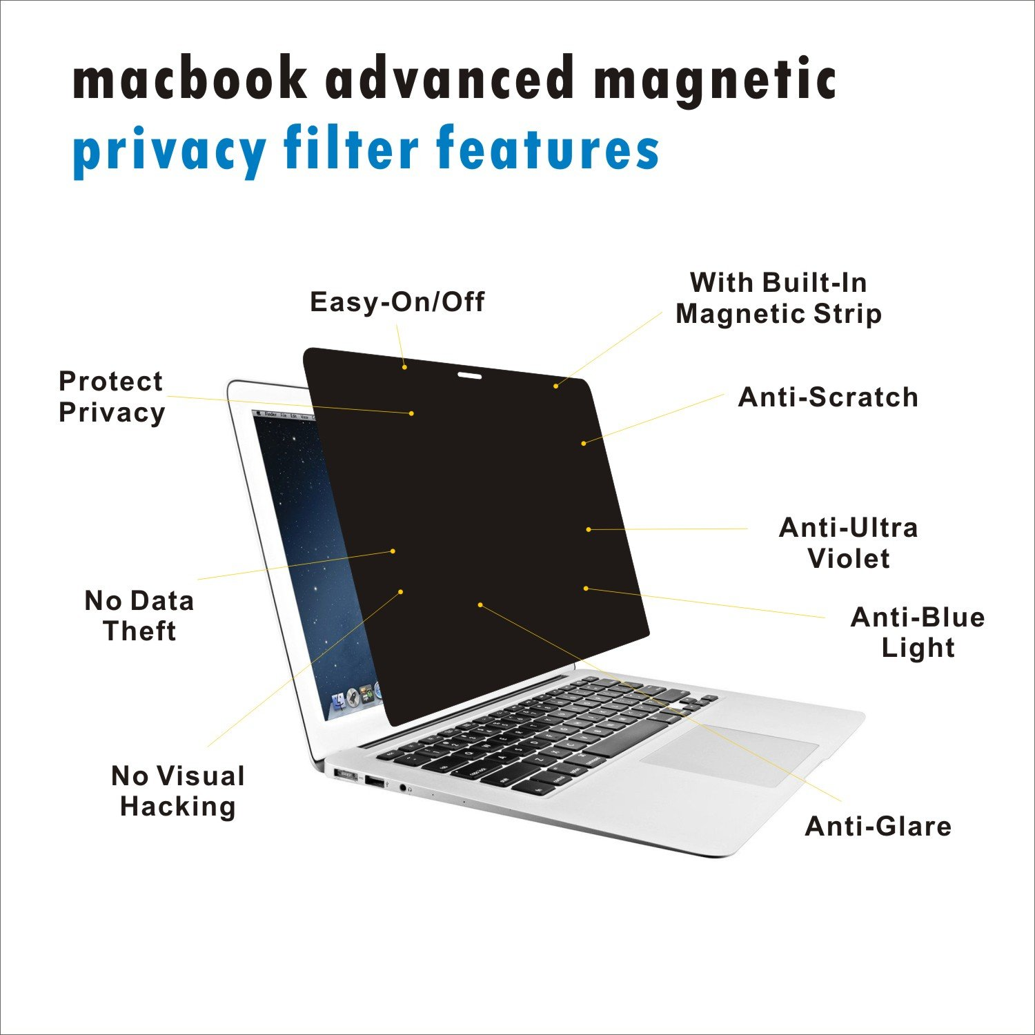 Accgonon Laptop Magnetic Privacy Screen Protectors Filter,Compatible 13-inch MacBook Pro (2016-current Version,Model:A1706A1708A1989),Anti-Glare,Anti-Spy,Scratch and UV Protection,Easy On/Off by ACCGONON (Image #4)