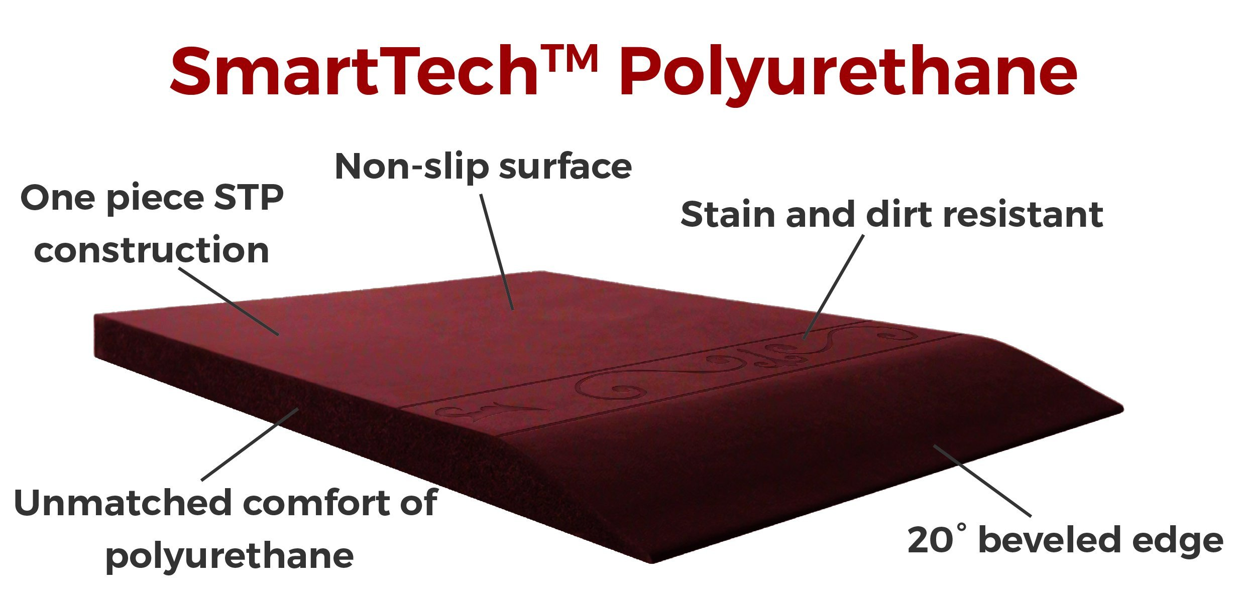 WellnessMats Anti-Fatigue 36 Inch by 24 Inch Granite Motif Kitchen Mat, Copper by WellnessMats (Image #4)