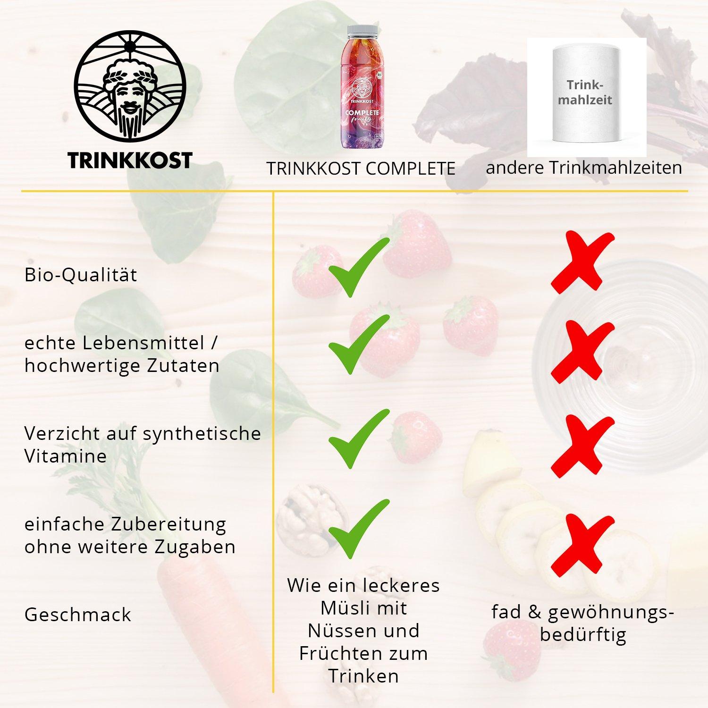 Erfreut Lebensmittellieferant Job Beschreibung Lebenslauf ...
