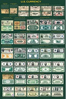 Amazoncom CURRENCY MAP OF THE WORLD GLOSSY POSTER PICTURE PHOTO - Us money map