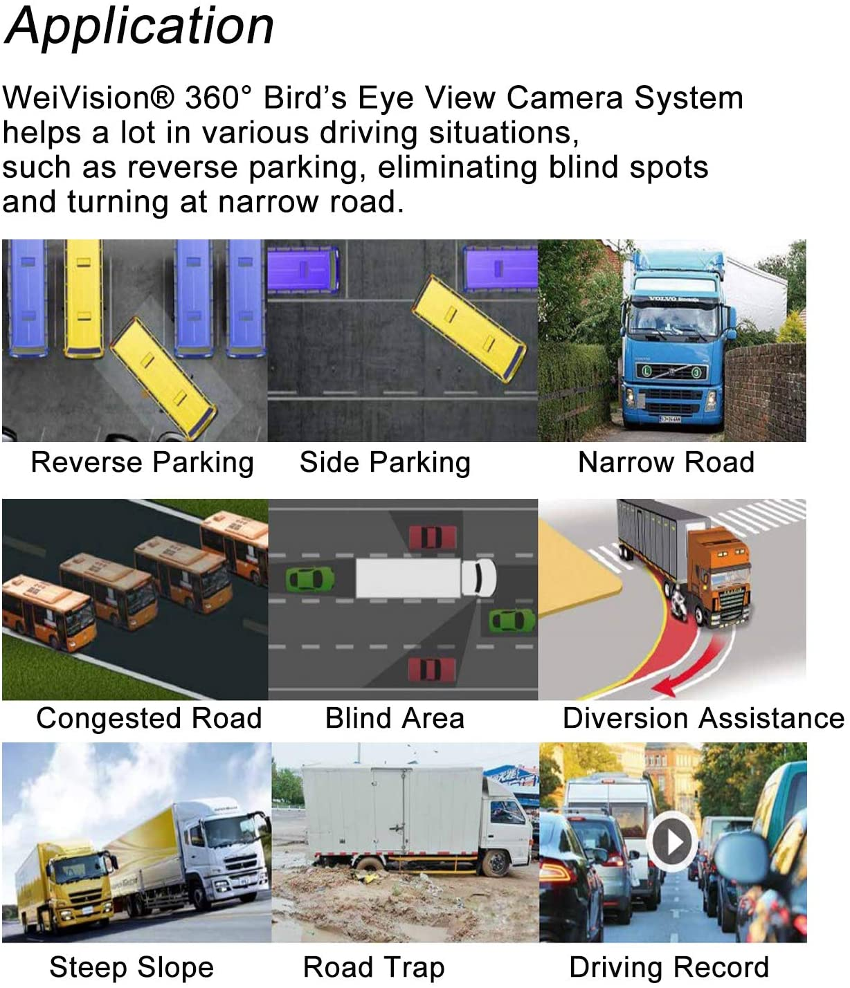 7inch HD Display /… Weivision 1080P FHD 360 Degree Bird View Surround Panoramic View Car Vihicle DVR Camera System Kit for Fire Engine//Bus//School Bus//Truck//Semi-Trailer//Box Truck//RV