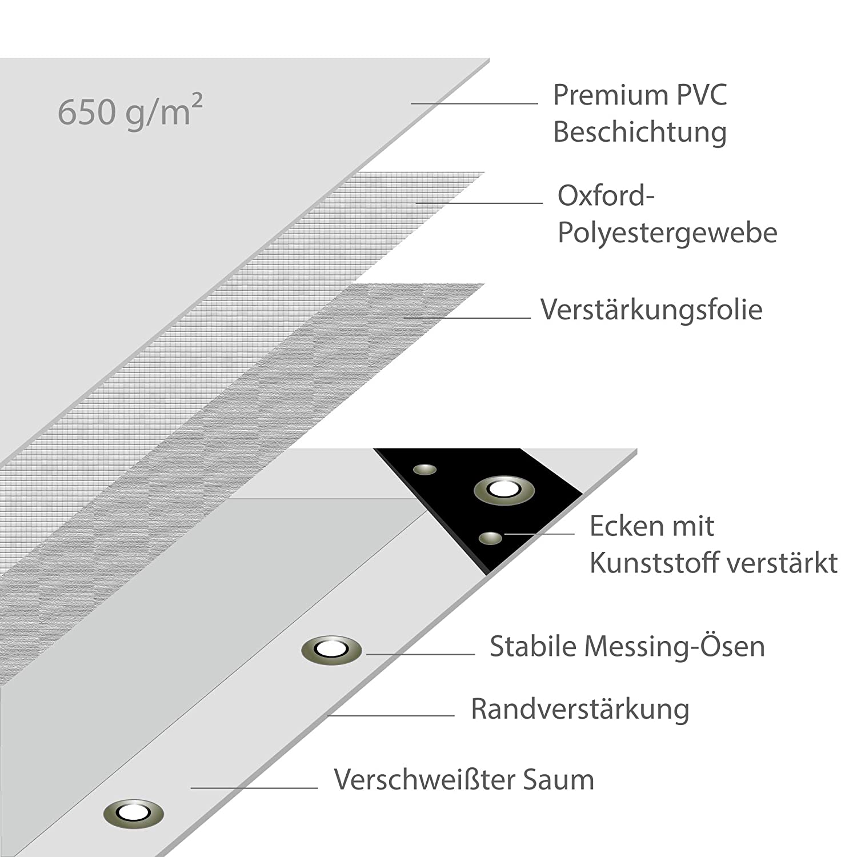 650 g//m/² PVC wasserdicht /& rei/ßfest NEMAXX PLA46 Premium Abdeckplane 400x600 cm grau mit /Ösen hochwertige Plane universell f/ür LKW Holz Gartenm/öbel Pool