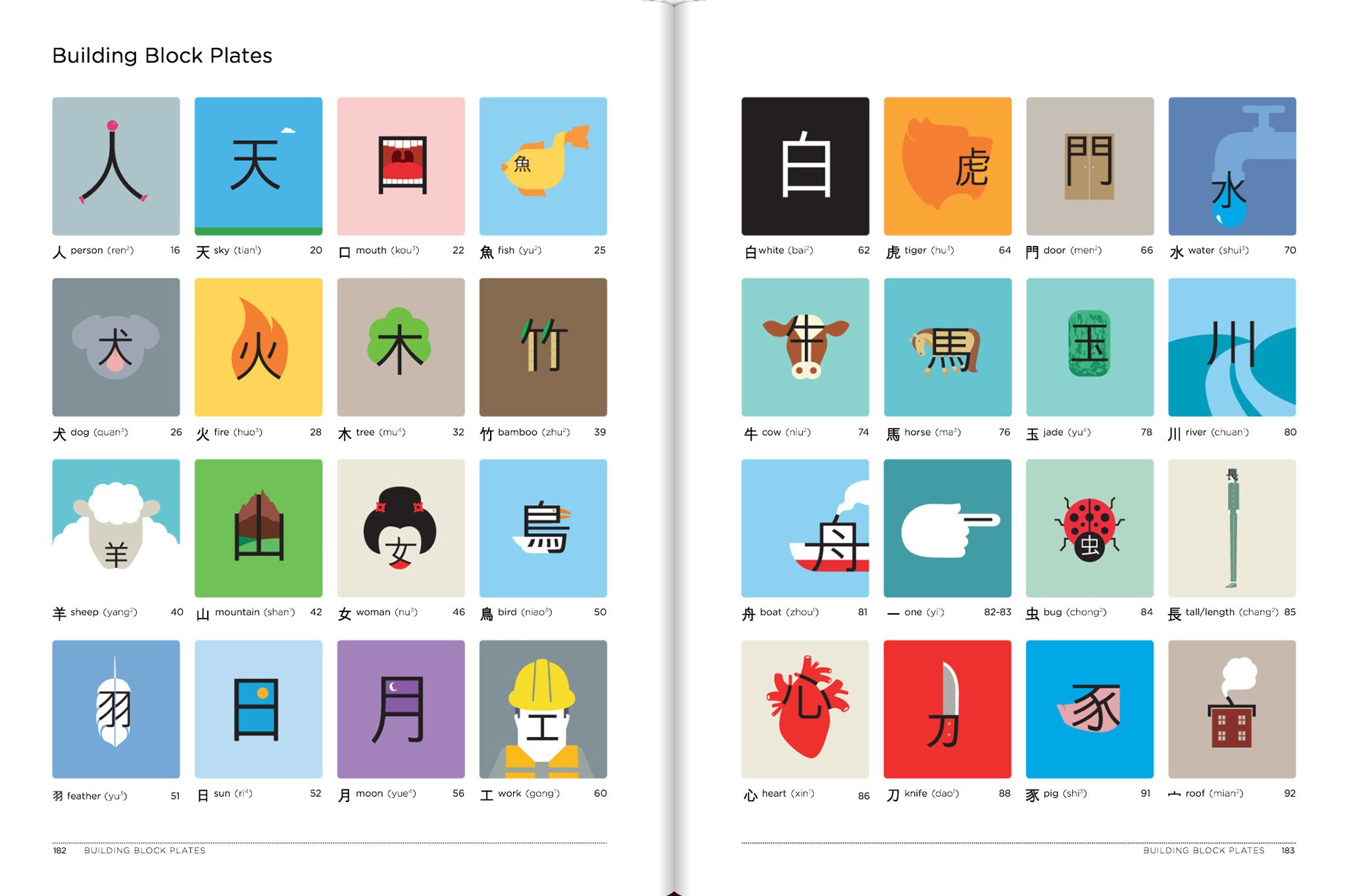 Chineasy: The New Way to Read Chinese: ShaoLan Hsueh, Noma Bar ...