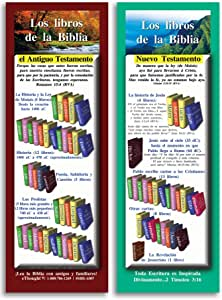 Tarjetas de versículo de la Biblia, por ethought – Los