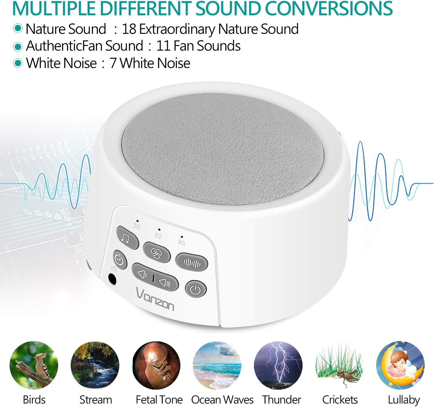 Vanzon White Noise Machine – Sound Machine with Baby For Sleeping Relaxation, 36 Soothing High Fidelity Nature Sounds, Portable Sleep Sound Therapy for Home, Office or Travel – for Kids and Adults