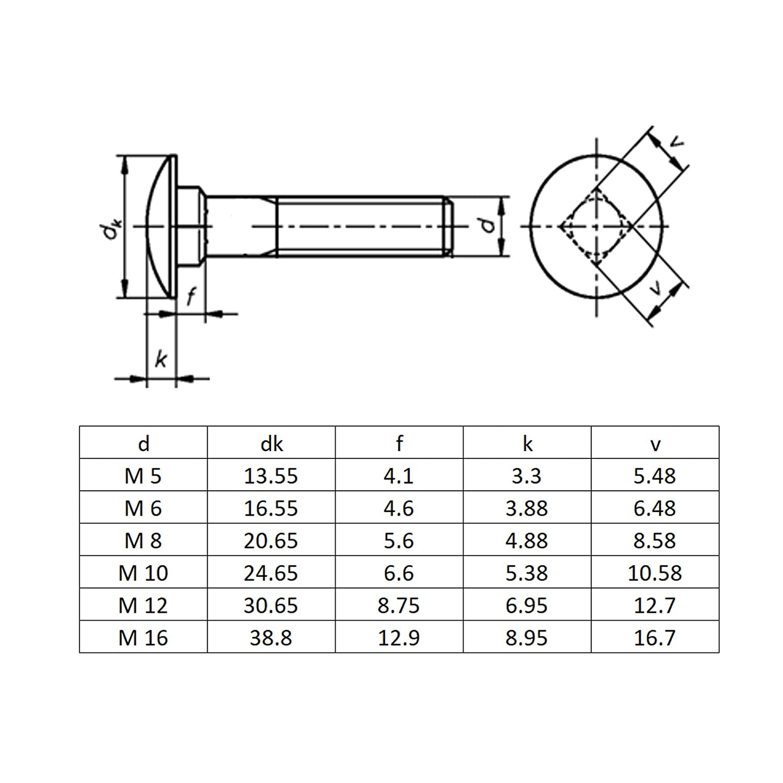V2A 20 St/ück |DIN 603|Vollgewinde mit Vierkantansatz BiBa Schrauben Schlossschrauben Flachrundschrauben M6x20//20 Torbandschrauben Edelstahl A2