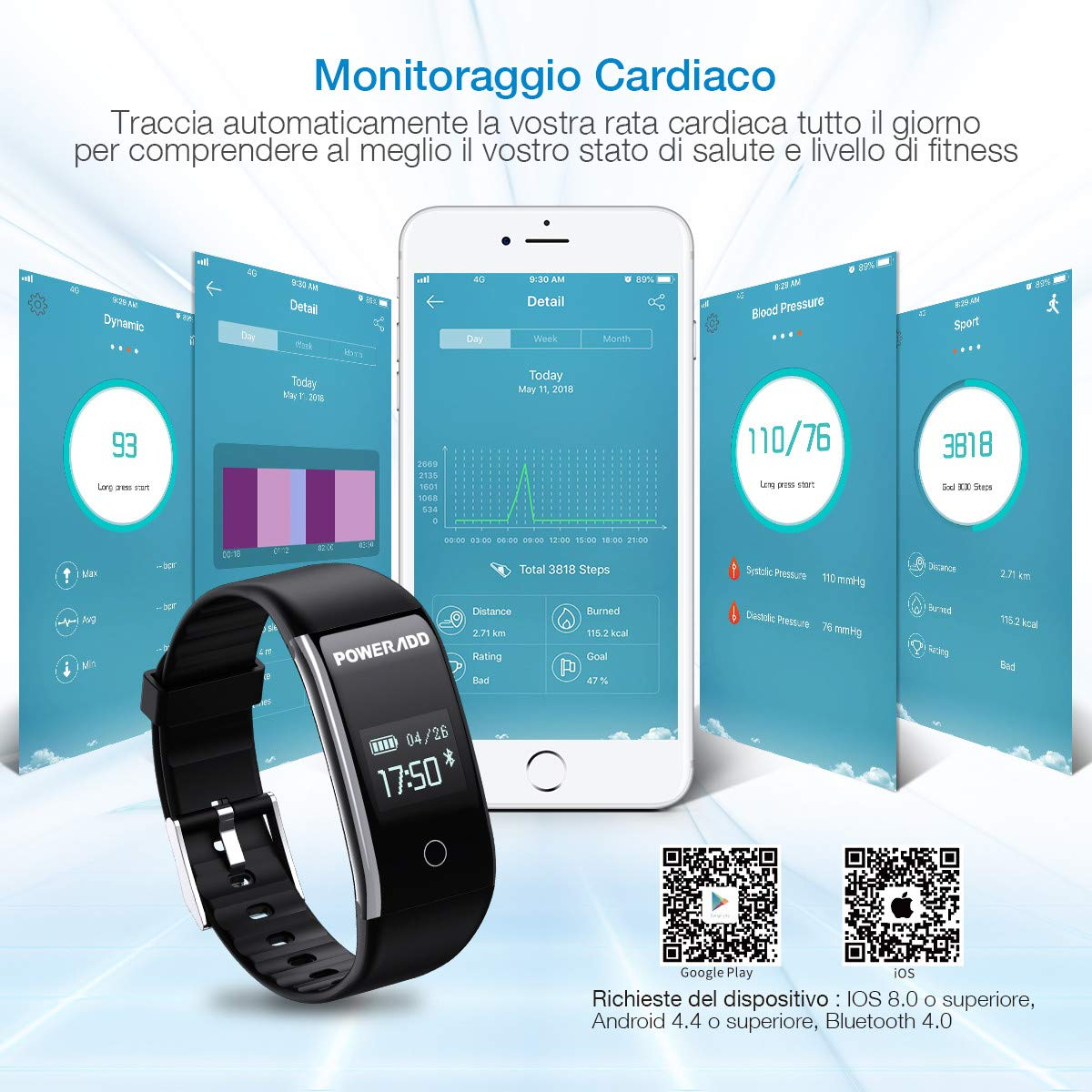 POWERADD Fitness Tracker Intelligente Cardiofrequenzimetro Multifunzione, Orologio Fitness a Impermeabilità IPX7 per Iphone Samsung Huawei Xiaomi