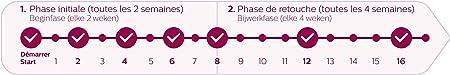 Philips Lumea Essential BRI861/00 - Depiladora luz pulsada para la depilación permanente del vello visible en casa con 1 cabezal, Color rosa