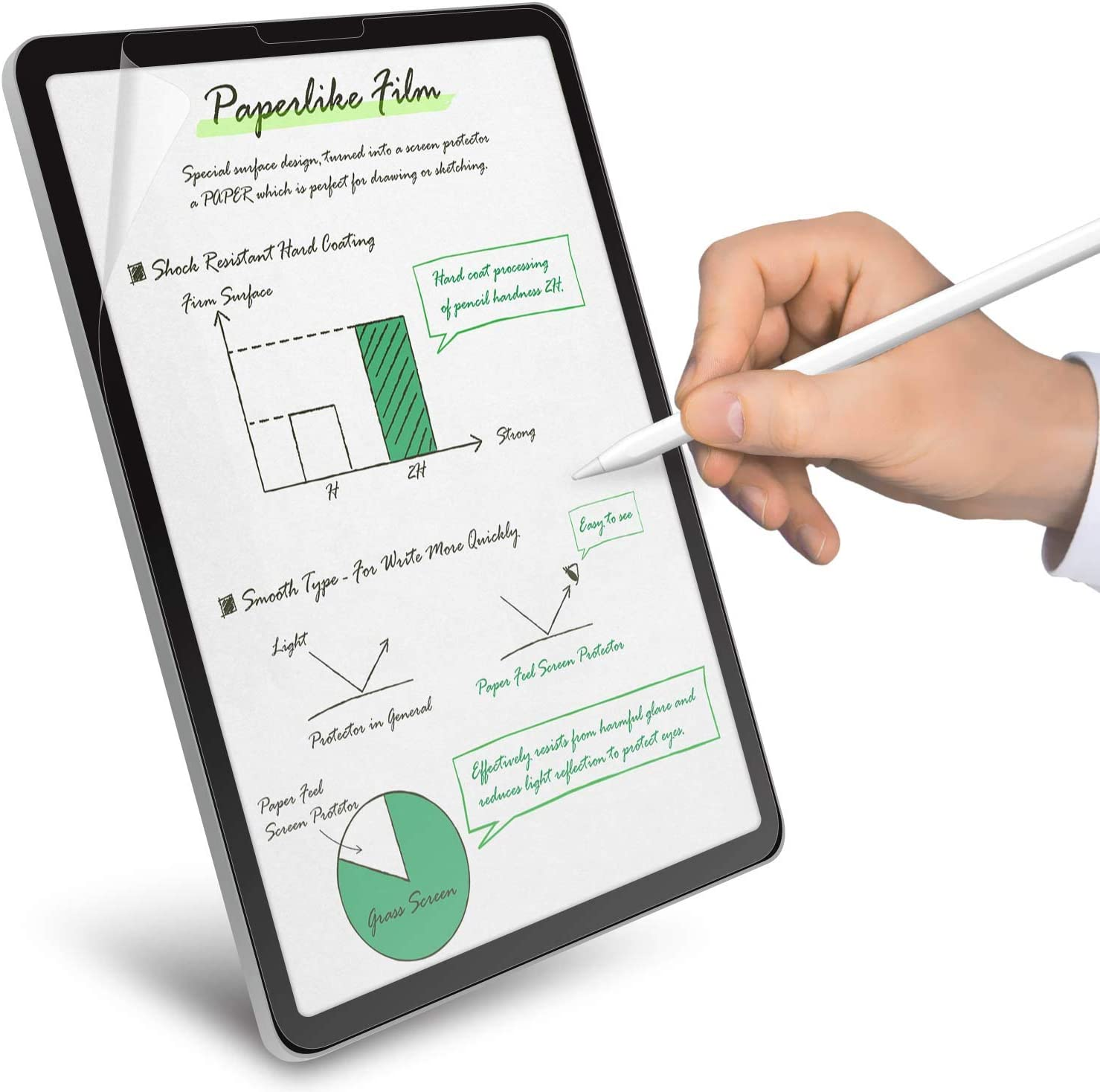"""ELECOM Paper-Feel Screen Protector Designed for Drawing, Anti-Glare Scratch-Resistant Bubble-Free, Compatible with 12.9"""" iPad Pro 2018 (TB-A18LFLAPNS)"""