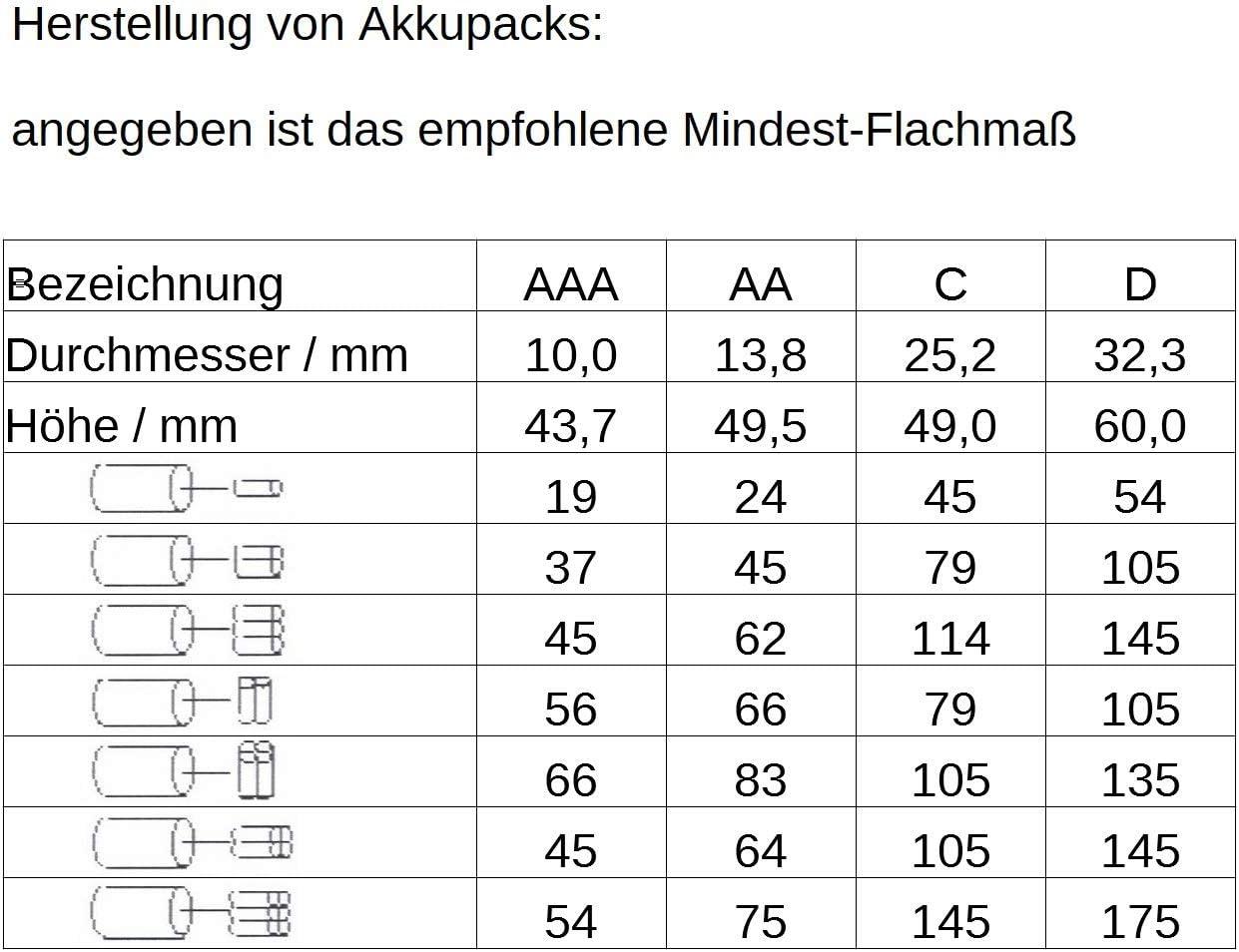 2m Akku Schrumpfschlauch 170mm Flachma/ß = 108mm /Ø Farbe:Blau