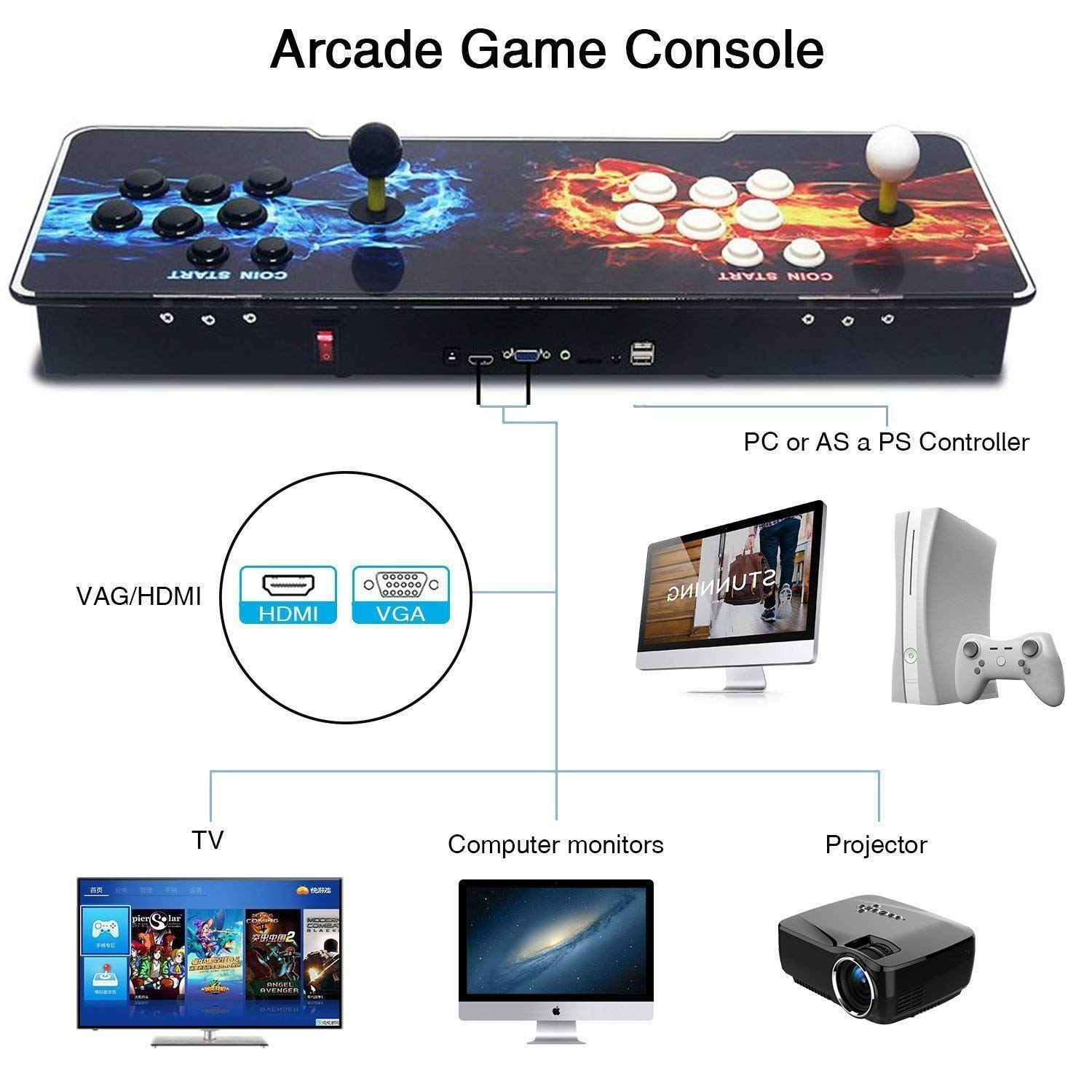 SeeKool Pandora 11 Arcade Video Game Console, 2255 in 1 Retro Video Games Colorful LED Double Stick Arcade Console, HDMI VGA USB Newest System Arcade Machine, Built-in Speaker by SeeKool (Image #2)