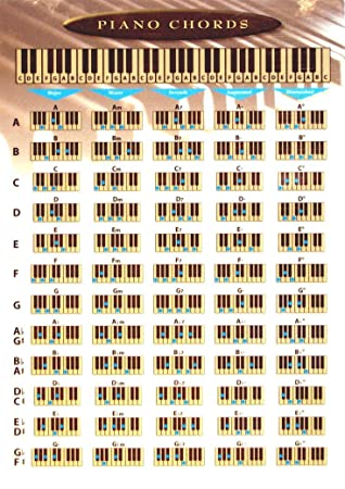 Amazon Piano Chord Chart Fabric Cloth Rolled Wall Poster Print