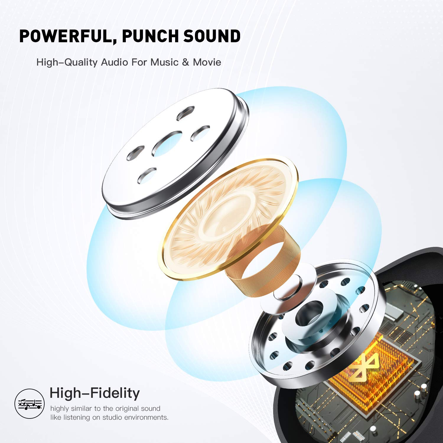 Bluetooth 5.0 Wireless Headphones, ENACFIRE Future Plus Wireless Bluetooth Earbuds with 104 Cycle Playing Time IPX5 Waterproof for Sport One-Key Control Hi-Fi Sound Quality Stable Connection by ENACFIRE (Image #3)