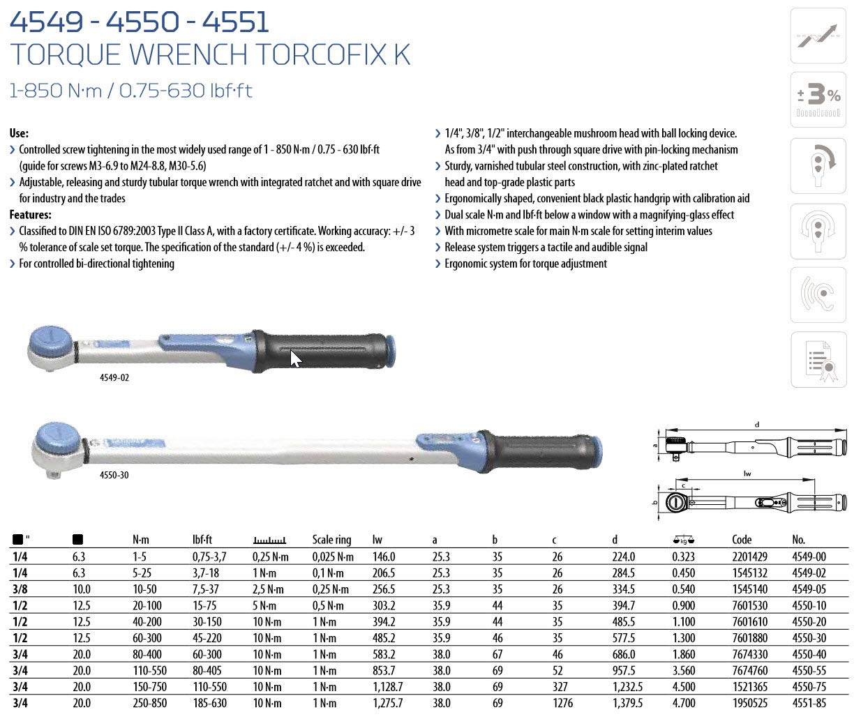 GEDORE Drehmomentschlüssel TORCOFIX K 4549-02 5-25 Nm Drehmoment Einstellen