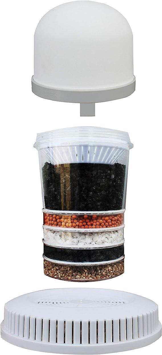 ECO-DE ECODE Recambio para Aqua Filter Tower -Pack de 3 filtros: Amazon.es: Deportes y aire libre