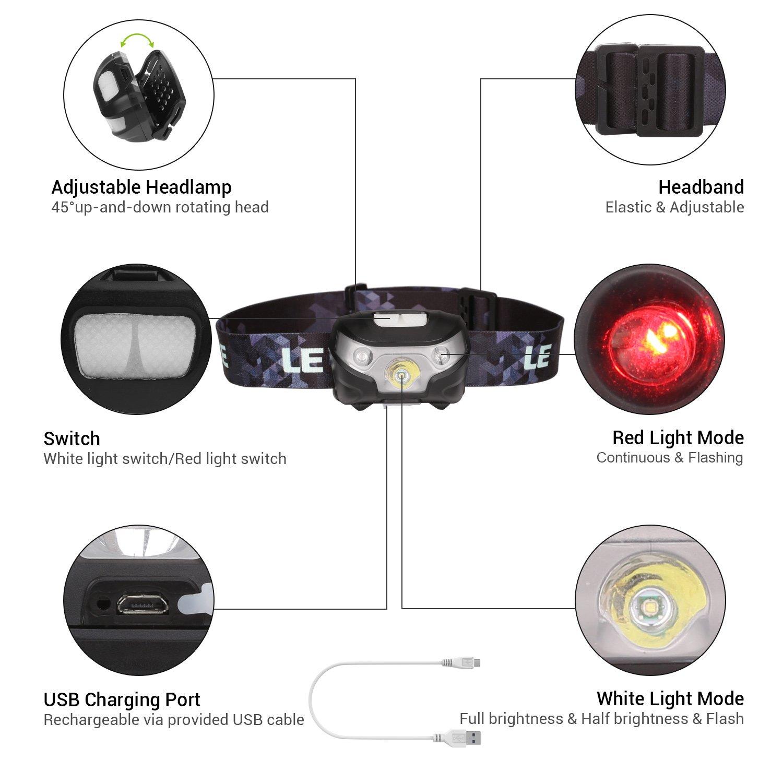le led headlamp flashlight rechargeable headlights usb cable