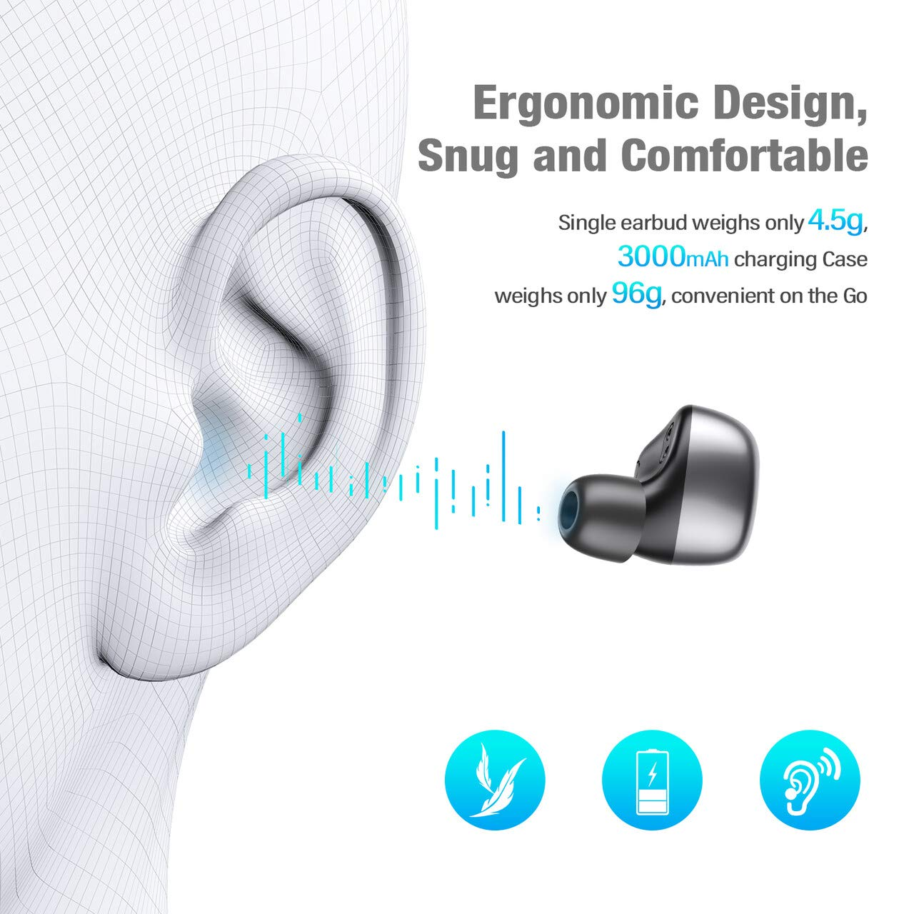 Poweradd Wireless Earphones Bluetooth 5.0-90H Playtime 3D Stereo Sound True Wireless Headphones with Mic, LED Display