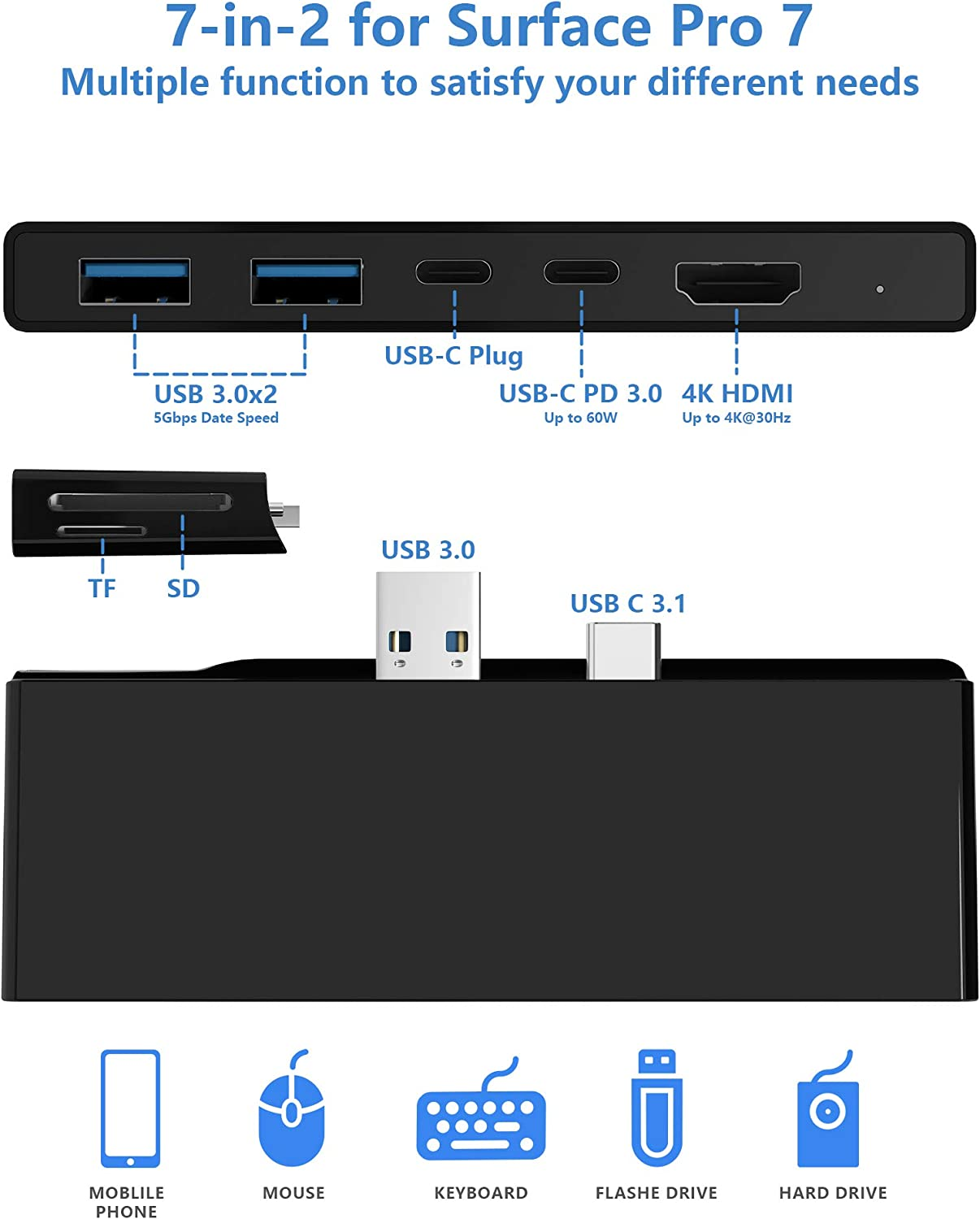 Micro SD USB C 5Gbps Data Port Surface Pro 7 Hub Docking Station with 4K HDMI Adapter+USB C PD 60W Charging port 2 Port USB 3.0+SD//TF Card Reader Converter Combo Adaptor for Microsoft Surface Pro 7