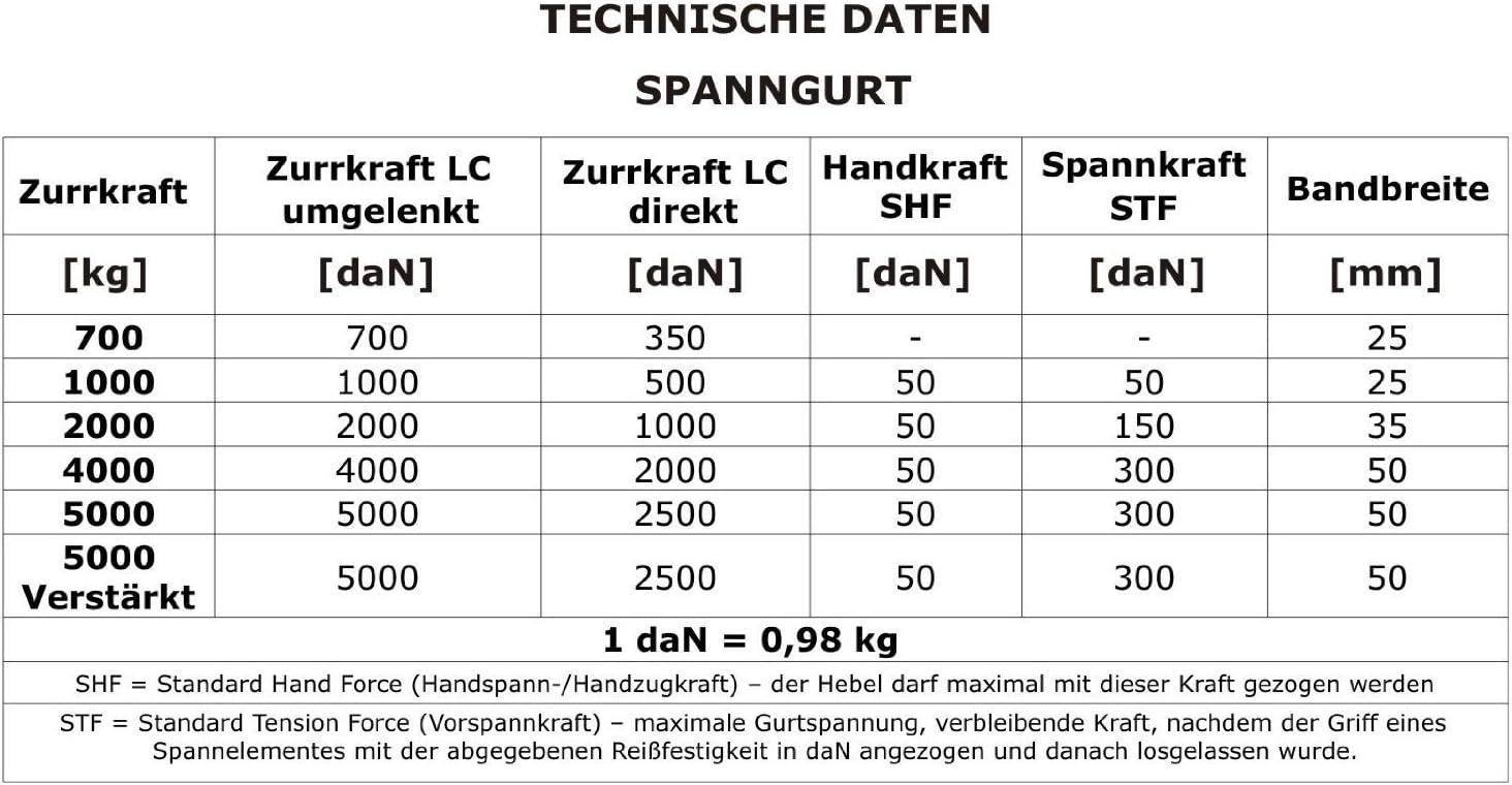 2 pc//s sangle darrimage a cliquet et crochets 14m 5t 5000 kg