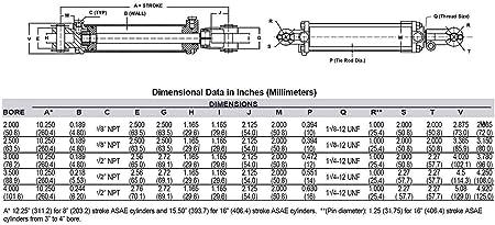 Maxim WC Welded Cylinder 2 Bore 8 Stroke,1.25 Rod Diameter,3000 PSI,SAE 6,288403