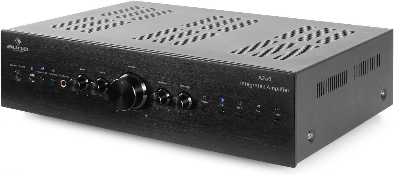auna CD708 - Home Cinema Estéreo Amplificador de Audio, 125 W RMS ...