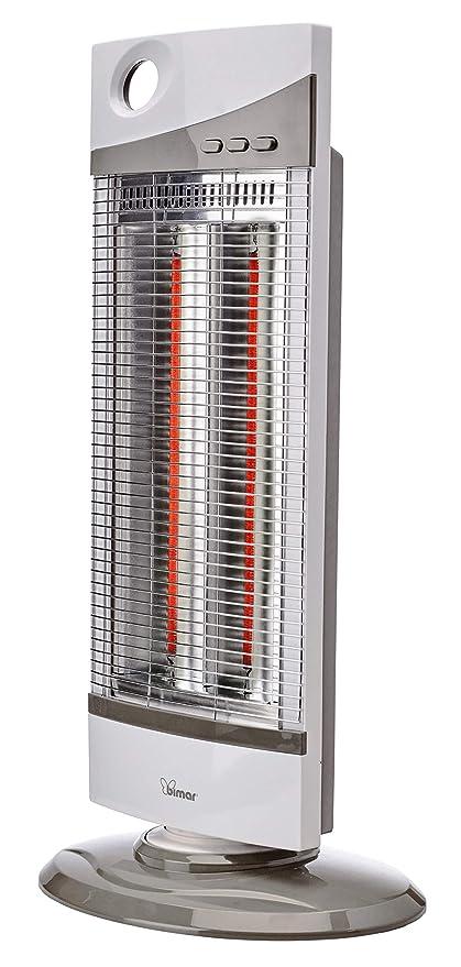 Calentador eléctrico oscilante con resistencias AL Carbono con potencia seleccionable 0/500/w para