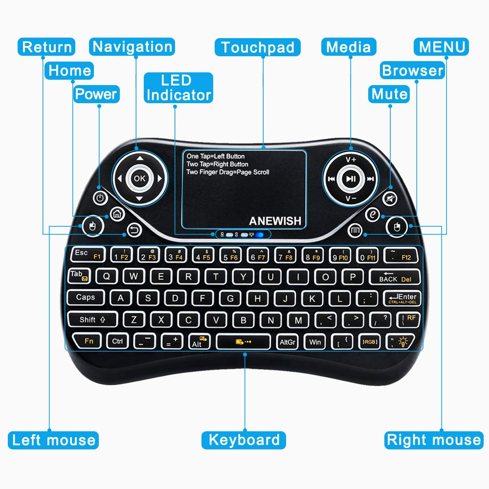 ANEWISH 2.4GHz Wireless Mini Keyboard LED Backlit RGB 7 Color with Touchpad Mouse Combo, Rechargable Compatible with PC,HTPC,Tablet,Smart TV,Projector,Android TV Box