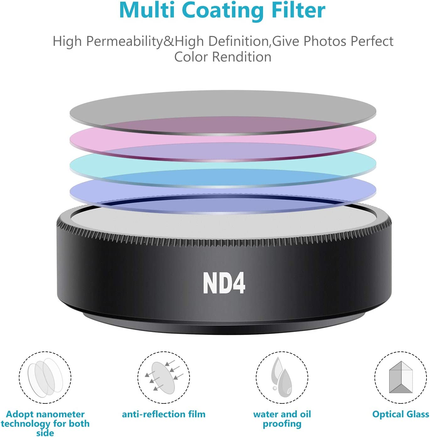 ND16//PL Neewer 6-Pack Filter Set Compatible with DJI Osmo Action ND8//PL Direct Thread in Installation Waterproof Oilproof for Outdoor Sports Includes ND4//ND8//ND16,ND4//PL