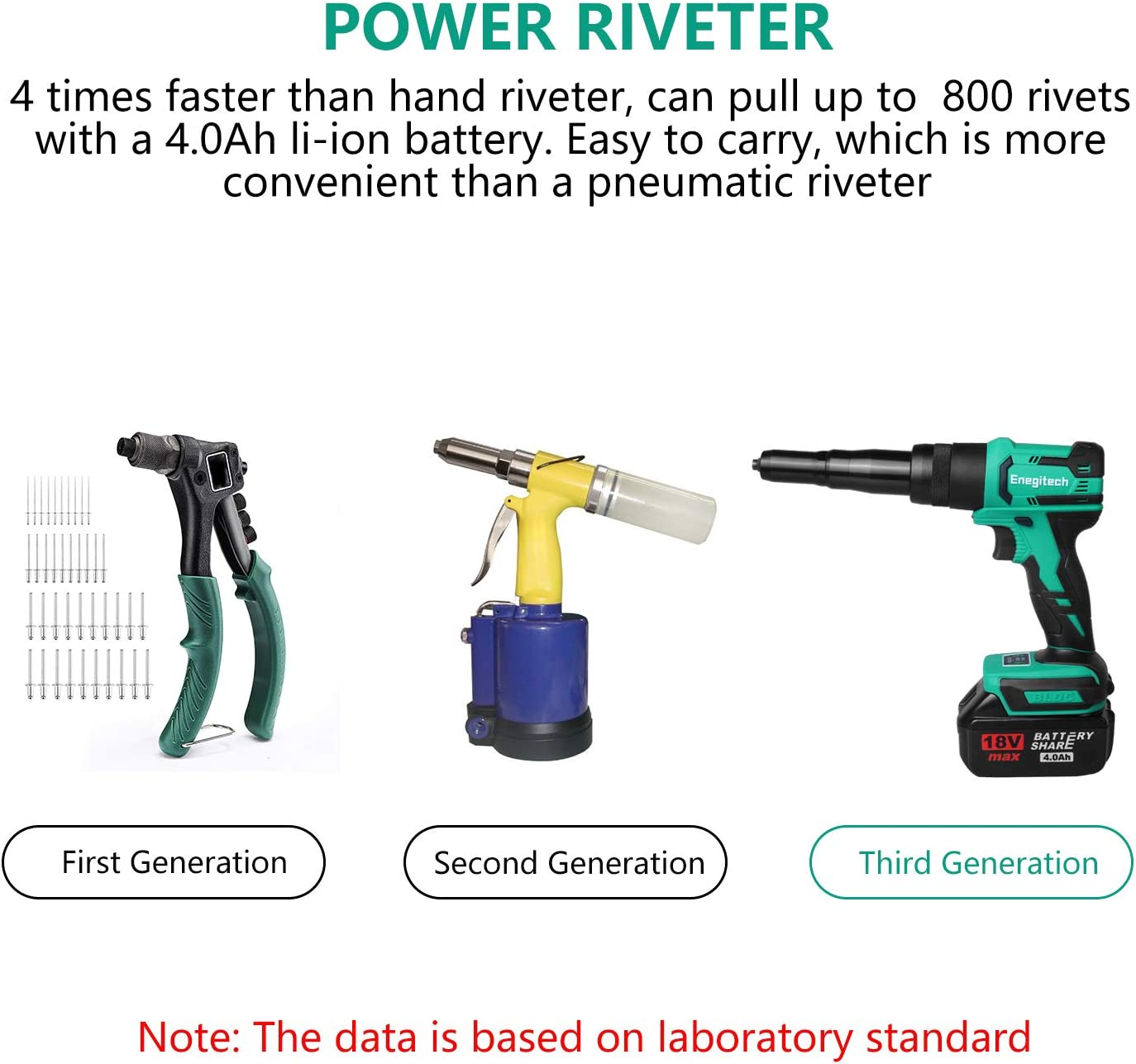 1//8 Enegitech Rivet Gun Bare Tool 3//16 Rivets 5//32 18V Lithium-ion Automatic Cordless Blind Rivet Tool Electric Riveter with Variable Nose Pieces for 3//32
